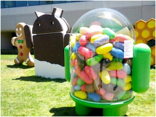 The History of Android: From Cupcakes to Jelly Beans