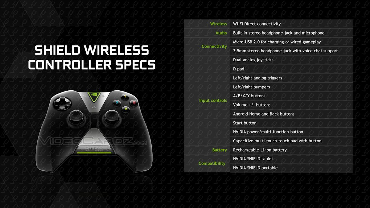 Nvidia Shield Tablet   Droid Lessons
