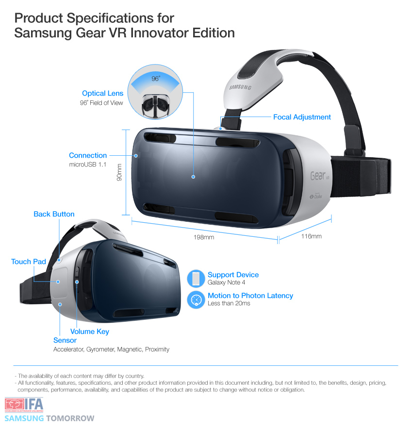 Samsung Gear VR Headset for Android