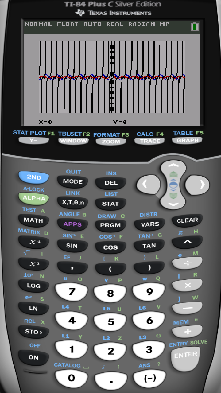 Replace Your Graphing Calculator With Android | Droid Lessons